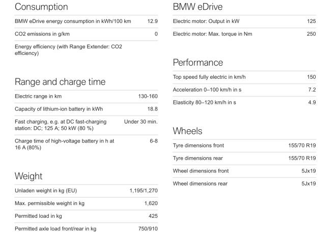 Fișa tehnică BMW i3.