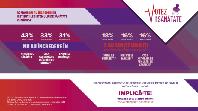 infografic_votez-pentru-sanatate-6